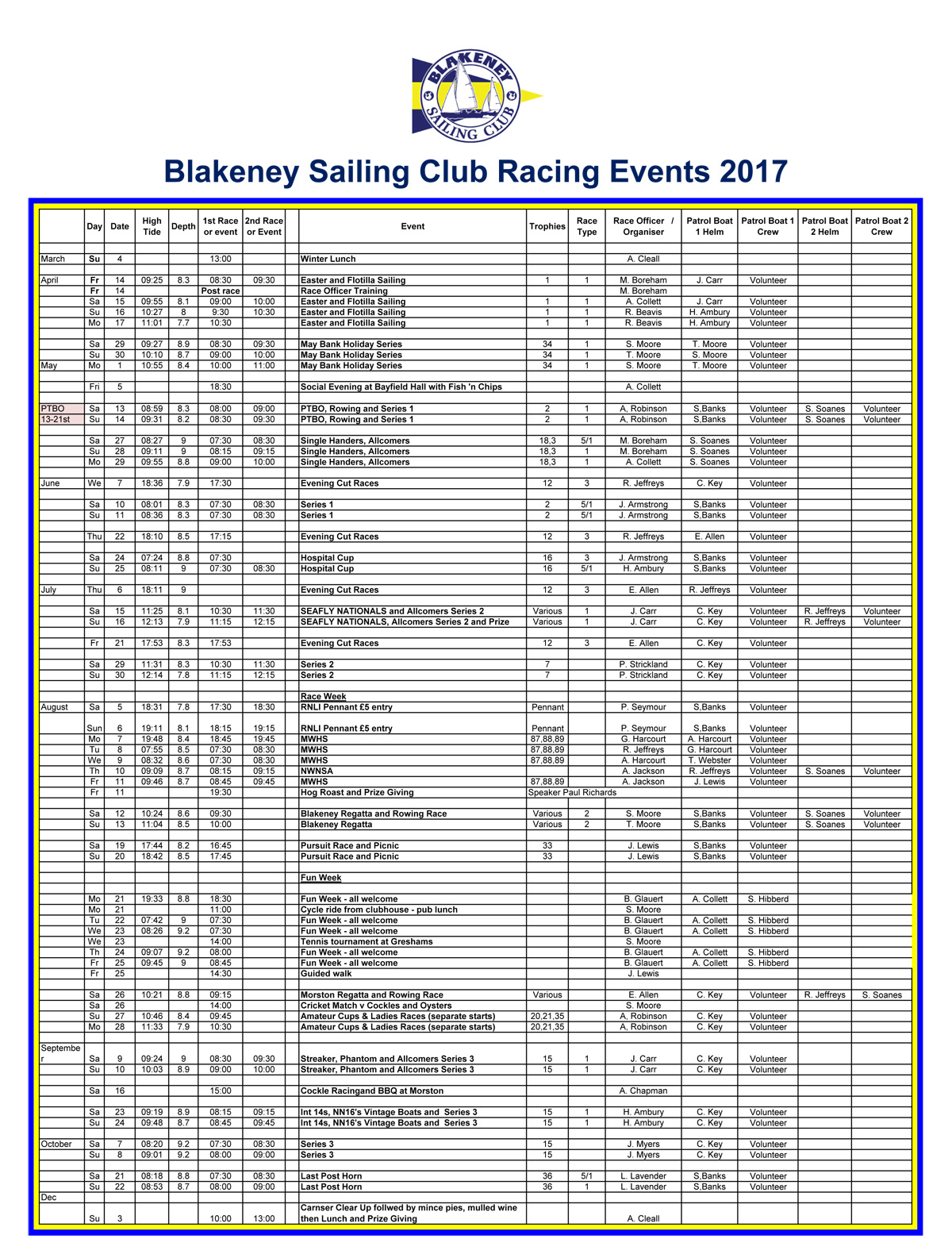 Blakeney Sailing Club Race Events 2017